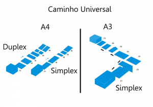 caminho auto envelope universal