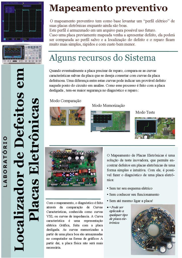 Mapeamento preventivo, localizador de defeitos em placas eletrônicas